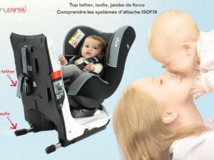 ISOFIX, Jambe de force, Top Tether : comprendre les systèmes d'attache du siège auto