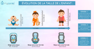 evolution-taille-enfant1